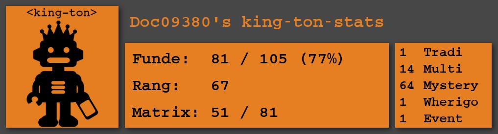 Statistik der gefundenen Caches von king-ton